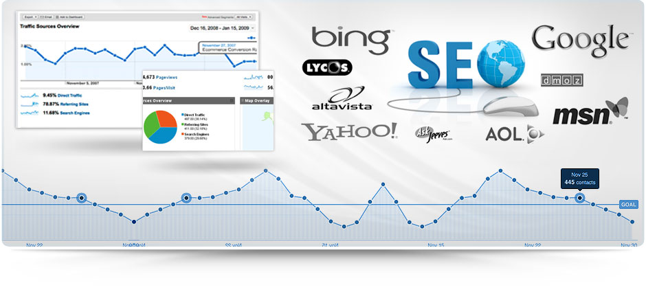 SEO Experts | SEO Consulting Company